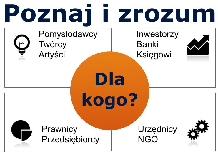 crowdfunding na papierze 1